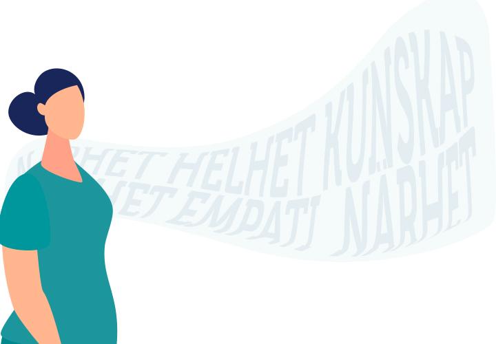 Illustration av undersköterska framför ett slags banderoll med orden Helhet, kunskap, empati och närhet.